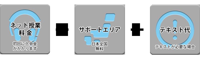 ネット授業料金構成