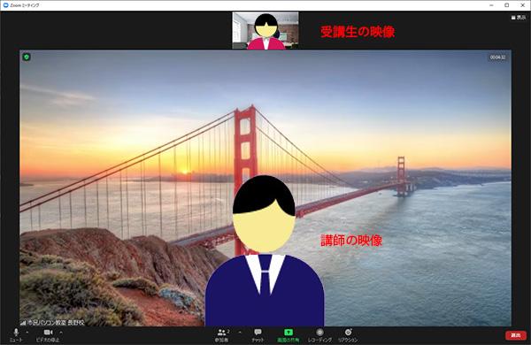Zoomネット授業画面